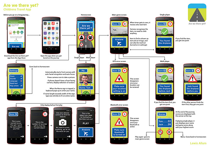 are we there yet childrens app flow chart how it works